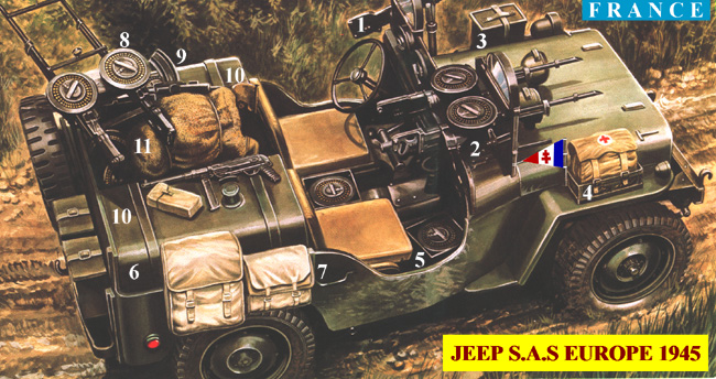 Jeep S.A.S Europe