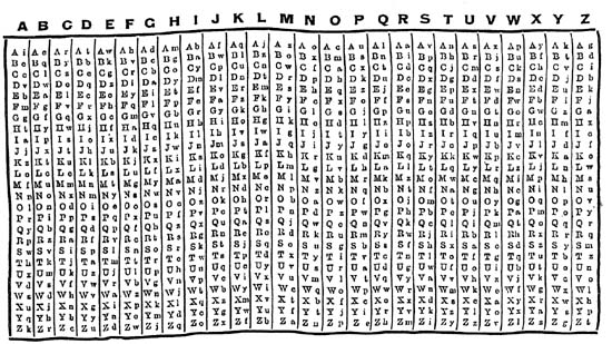 substitution ciphers to crack nuts